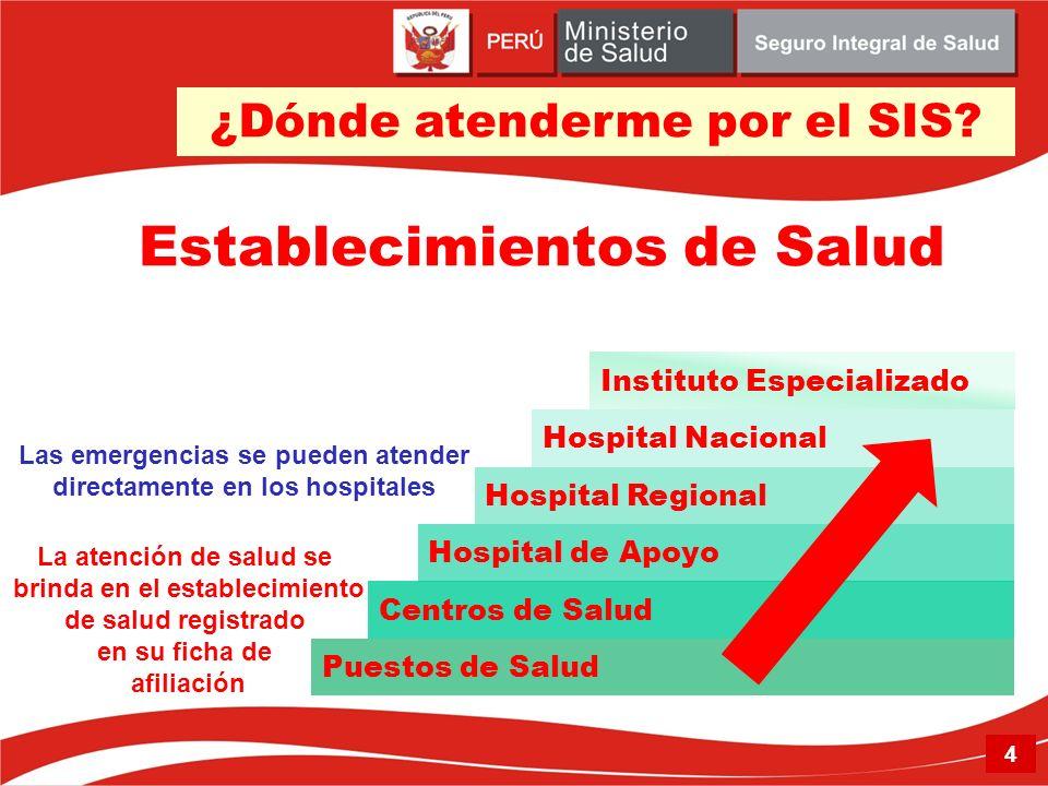 Establecimientos de Salud Puestos de Salud Centros de Salud Hospital de Apoyo Hospital Regional Hospital Nacional Instituto Especializado ¿Dónde atend