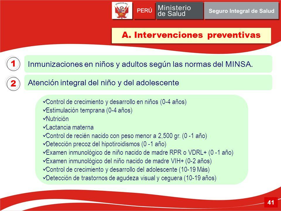 A. Intervenciones preventivas Inmunizaciones en niños y adultos según las normas del MINSA. Atención integral del niño y del adolescente 1 2 Control d