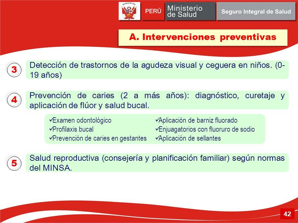 A. Intervenciones preventivas Prevención de caries (2 a más años): diagnóstico, curetaje y aplicación de flúor y salud bucal. Salud reproductiva (cons
