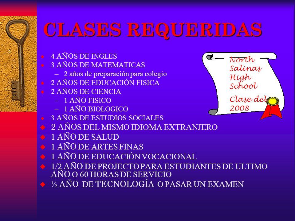 REQUISITOS DE GRADUACIÓN PARA LA ESCUELA SECUNDARIA 6 S Hacia el éxito DEBERA TENER UN TOTAL DE 240 CREDITS DEBERA TENER UN PROMEDIO DE 2.0 o MEJOR DEBERA PASAR EL EXAMEN ESTATAL DE EGRESO DEBERA PASAR 6 CLASES CADA AÑO DEBERA TENER 85% DE ASISTENCIA CADA AÑ O DEBERA HACER 60 HORAS COMUNITARIAS O TOMAR LA CLASE DE SENIOR PROJECT