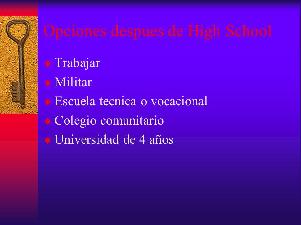 CLASES REQUERIDAS 4 AÑO S DE INGLES 3 AÑO S DE MATEMATICAS –2 años de preparación para colegio 2 AÑO S DE EDUCACIÓN FISICA 2 AÑO S DE CIENCIA –1 AÑO FISICO –1 AÑO BIOLOGICO 3 AÑO S DE ESTUDIOS SOCIALES 2 AÑO S DEL MISMO IDIOMA EXTRANJERO 1 AÑO DE SALUD 1 AÑO DE ARTES FINAS 1 AÑO DE EDUCACIÓN VOCACIONAL 1/2 AÑO DE PROJECTO PARA ESTUDIANTES DE ULTIMO AÑO O 60 HORAS DE SERVICIO ½ AÑO DE TECNOLOGÍA O PASAR UN EXAMEN North Salinas High School Clase del 2008
