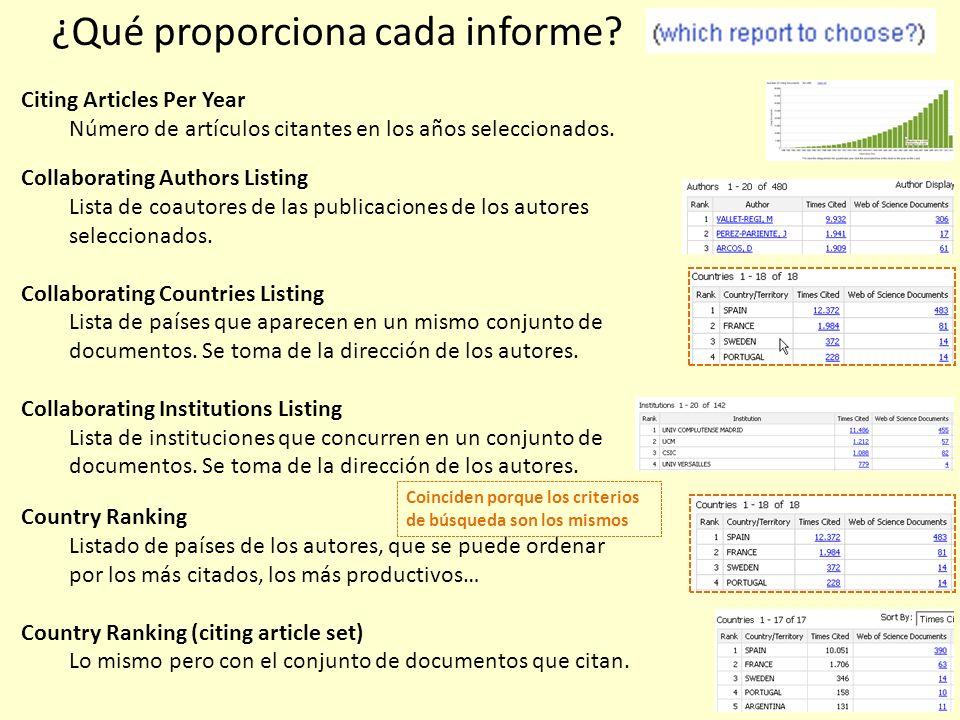 ¿Qué proporciona cada informe.