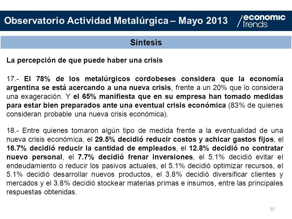 10 Síntesis 17.- El 78% de los metalúrgicos cordobeses considera que la economía argentina se está acercando a una nueva crisis, frente a un 20% que l