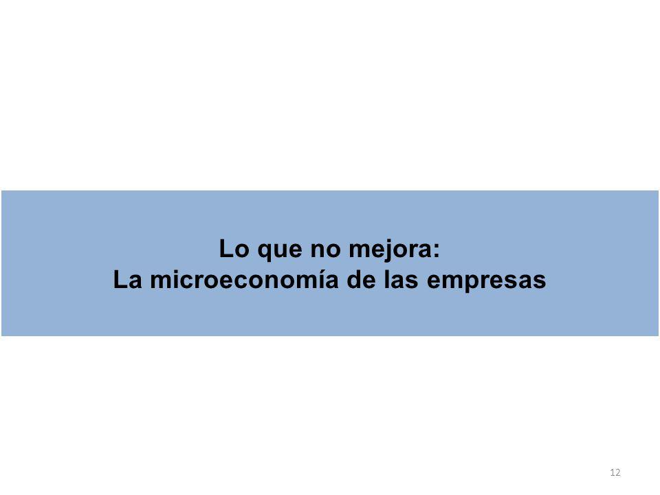 12 Lo que no mejora: La microeconomía de las empresas