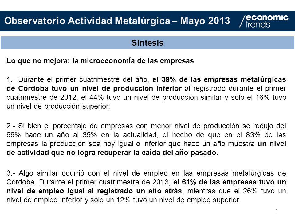2 Síntesis 1.- Durante el primer cuatrimestre del año, el 39% de las empresas metalúrgicas de Córdoba tuvo un nivel de producción inferior al registra