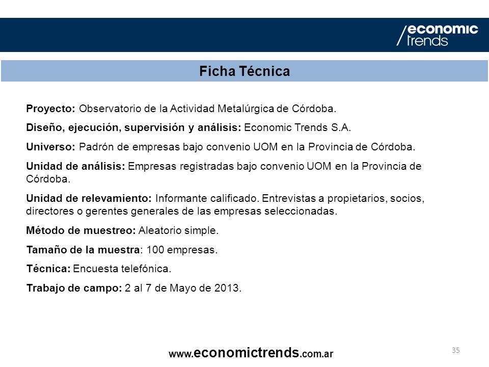 35 Ficha Técnica Proyecto: Observatorio de la Actividad Metalúrgica de Córdoba. Diseño, ejecución, supervisión y análisis: Economic Trends S.A. Univer