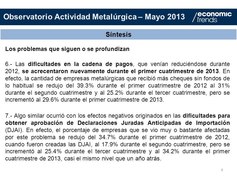 4 Síntesis 6.- Las dificultades en la cadena de pagos, que venían reduciéndose durante 2012, se acrecentaron nuevamente durante el primer cuatrimestre