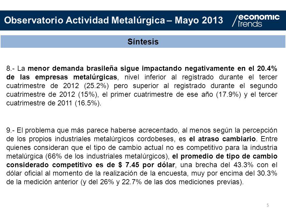 5 Síntesis 8.- La menor demanda brasileña sigue impactando negativamente en el 20.4% de las empresas metalúrgicas, nivel inferior al registrado durant