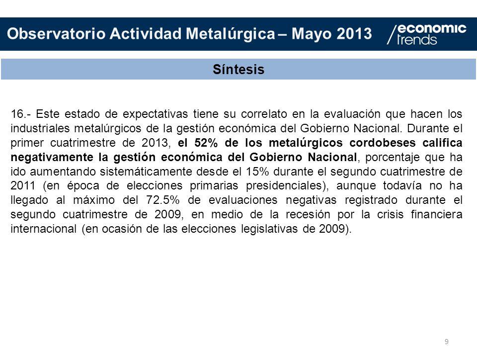 9 Síntesis 16.- Este estado de expectativas tiene su correlato en la evaluación que hacen los industriales metalúrgicos de la gestión económica del Go
