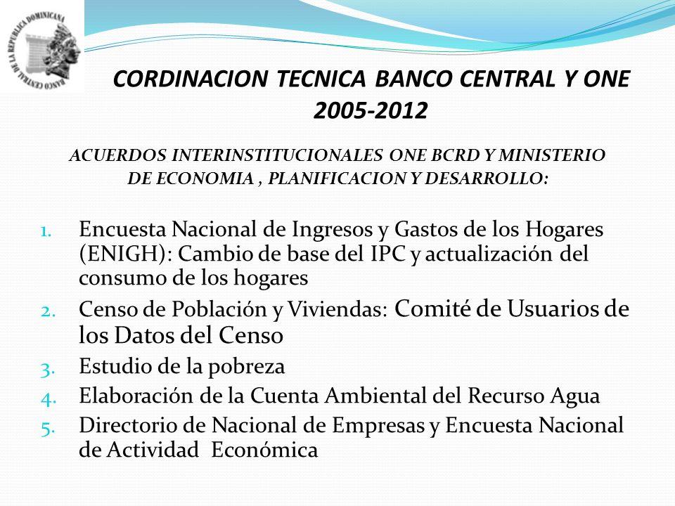 ACUERDOS INTERINSTITUCIONALES ONE BCRD Y MINISTERIO DE ECONOMIA, PLANIFICACION Y DESARROLLO: 1.