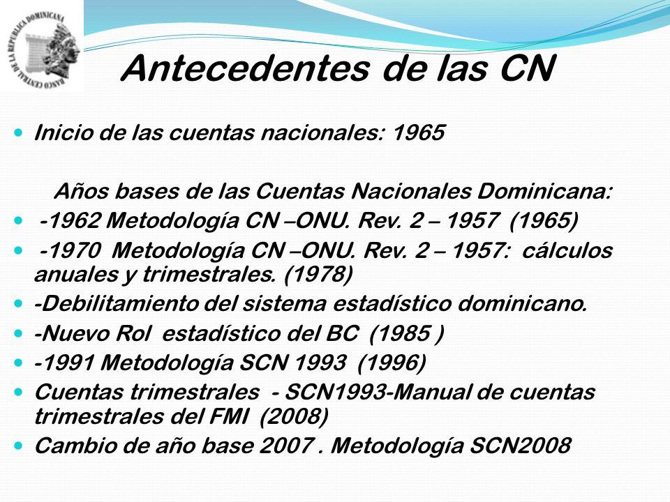 Antecedentes de las CN Inicio de las cuentas nacionales: 1965 Años bases de las Cuentas Nacionales Dominicana: -1962 Metodología CN –ONU.