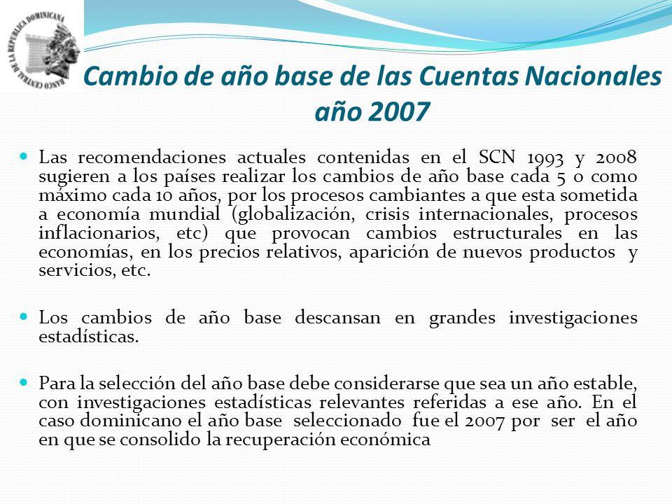 Cambio de año Base: 2007 Compilación de las estadísticas al nivel más desagregado : Directorio de Empresas Formales.