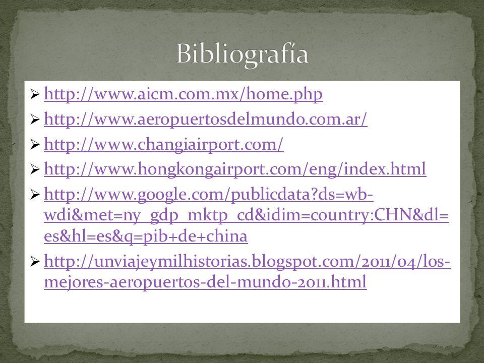 http://www.aicm.com.mx/home.php http://www.aeropuertosdelmundo.com.ar/ http://www.changiairport.com/ http://www.hongkongairport.com/eng/index.html http://www.google.com/publicdata?ds=wb- wdi&met=ny_gdp_mktp_cd&idim=country:CHN&dl= es&hl=es&q=pib+de+china http://www.google.com/publicdata?ds=wb- wdi&met=ny_gdp_mktp_cd&idim=country:CHN&dl= es&hl=es&q=pib+de+china http://unviajeymilhistorias.blogspot.com/2011/04/los- mejores-aeropuertos-del-mundo-2011.html http://unviajeymilhistorias.blogspot.com/2011/04/los- mejores-aeropuertos-del-mundo-2011.html