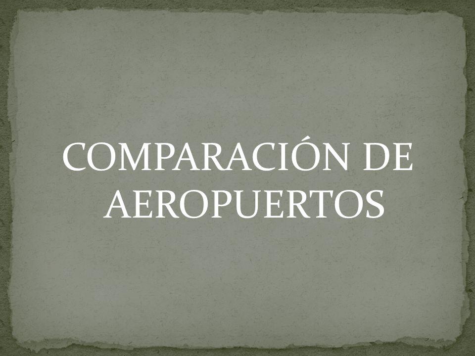 COMPARACIÓN DE AEROPUERTOS
