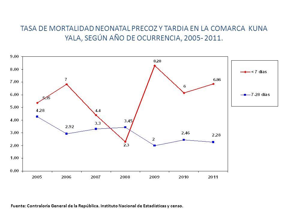 TASA DE MORTALIDAD NEONATAL PRECOZ Y TARDIA EN LA COMARCA KUNA YALA, SEGÚN AÑO DE OCURRENCIA, 2005- 2011. Fuente: Contraloría General de la República.