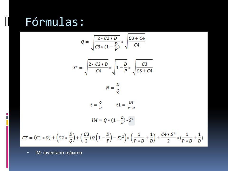 Fórmulas: IM: inventario máximo
