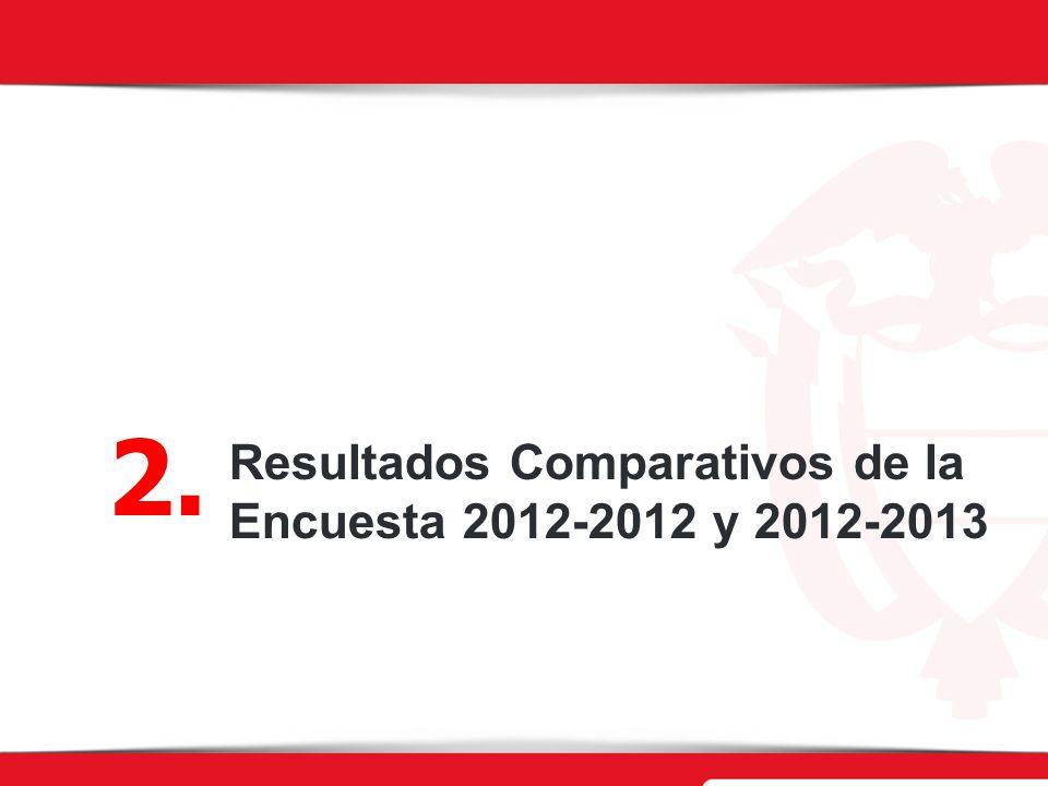 2. Resultados Comparativos de la Encuesta 2012-2012 y 2012-2013