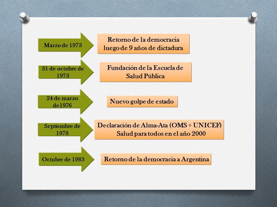 40 años de la fundación de la Escuela de Salud Pública 35 años de la declaración de Alma-Ata 30 años de retorno de la democracia a Argentina