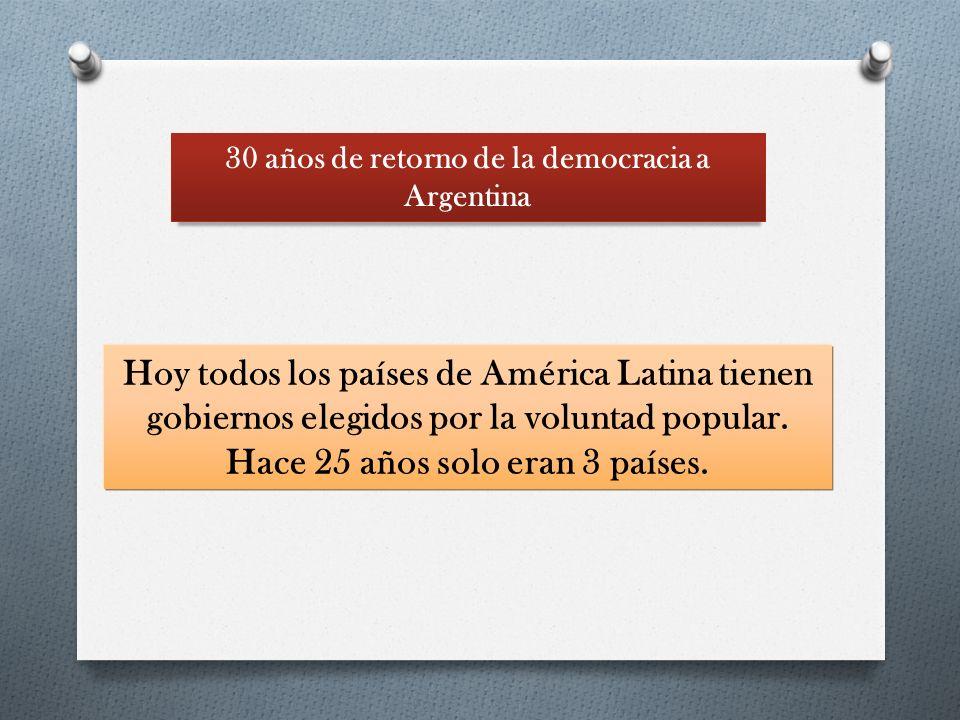 30 años de retorno de la democracia a Argentina Hoy todos los países de América Latina tienen gobiernos elegidos por la voluntad popular. Hace 25 años
