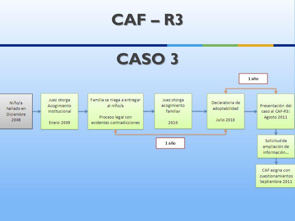 CAF – R3 CASO 3