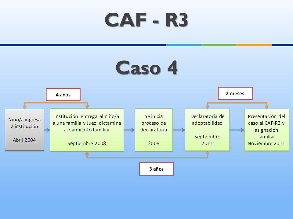 CAF - R3 Caso 4