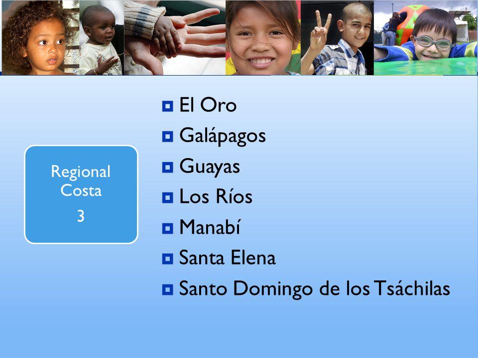 El Oro Galápagos Guayas Los Ríos Manabí Santa Elena Santo Domingo de los Tsáchilas Regional Costa 3