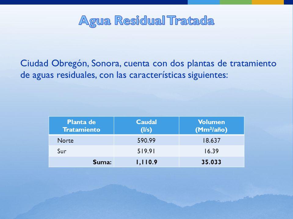 Ciudad Obregón, Sonora, cuenta con dos plantas de tratamiento de aguas residuales, con las características siguientes: Planta de Tratamiento Caudal (l/s) Volumen (Mm 3 /año) Norte590.9918.637 Sur519.9116.39 Suma:1,110.935.033