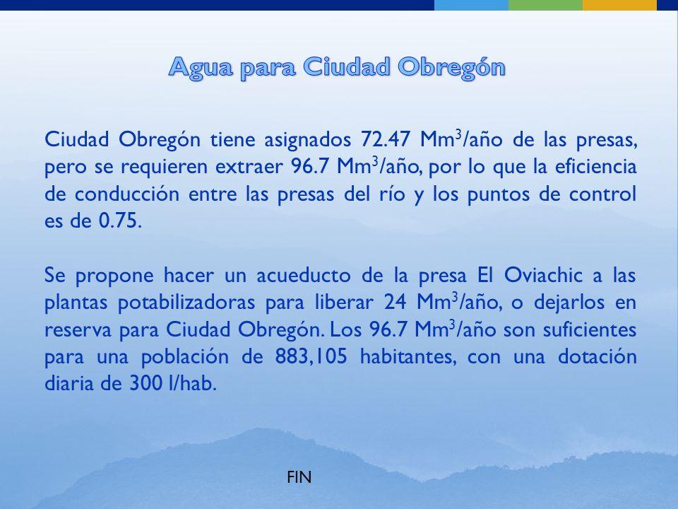 Ciudad Obregón tiene asignados 72.47 Mm 3 /año de las presas, pero se requieren extraer 96.7 Mm 3 /año, por lo que la eficiencia de conducción entre las presas del río y los puntos de control es de 0.75.