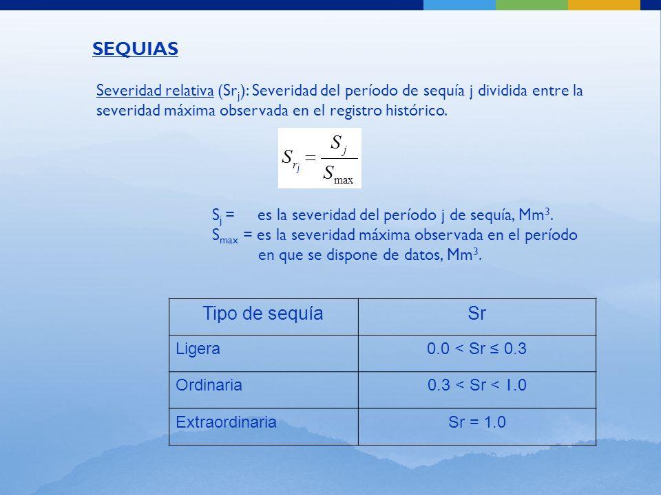 SEQUIAS Severidad relativa (Sr j ): Severidad del período de sequía j dividida entre la severidad máxima observada en el registro histórico.