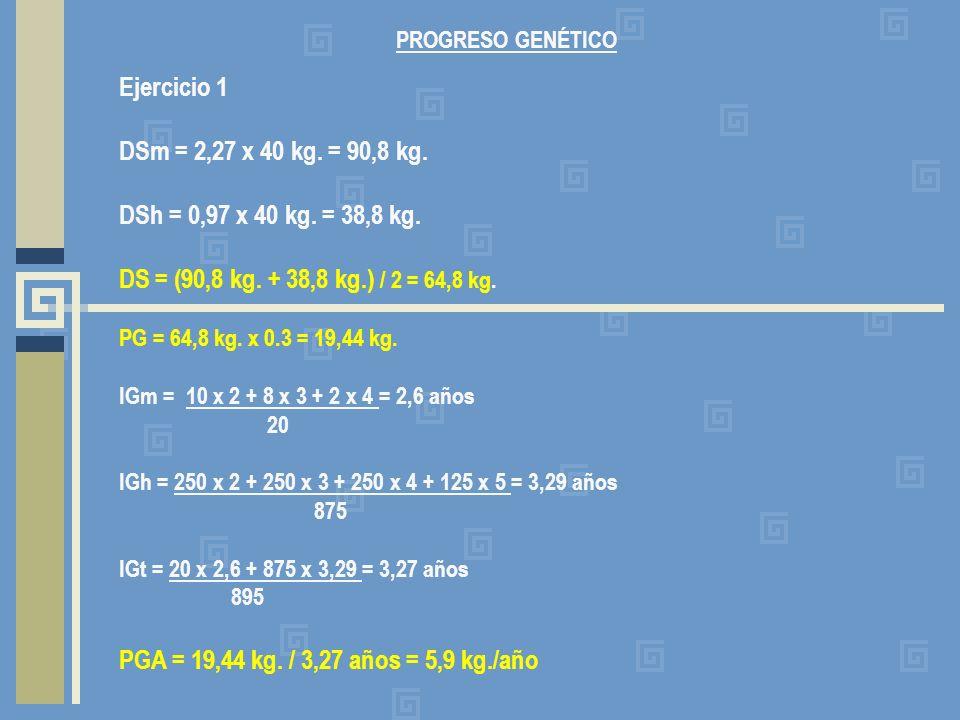 PROGRESO GENÉTICO Ejercicio 1 DSm = 2,27 x 40 kg. = 90,8 kg. DSh = 0,97 x 40 kg. = 38,8 kg. DS = (90,8 kg. + 38,8 kg.) / 2 = 64,8 kg. PG = 64,8 kg. x