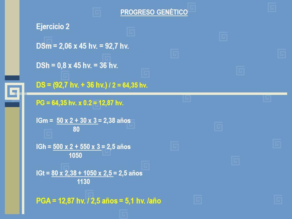 PROGRESO GENÉTICO Ejercicio 2 DSm = 2,06 x 45 hv. = 92,7 hv. DSh = 0,8 x 45 hv. = 36 hv. DS = (92,7 hv. + 36 hv.) / 2 = 64,35 hv. PG = 64,35 hv. x 0.2