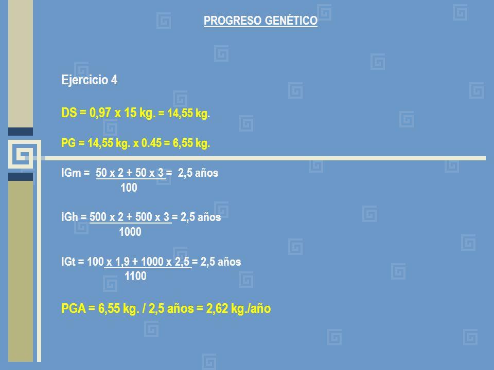 PROGRESO GENÉTICO Ejercicio 4 DS = 0,97 x 15 kg. = 14,55 kg. PG = 14,55 kg. x 0.45 = 6,55 kg. IGm = 50 x 2 + 50 x 3 = 2,5 años 100 IGh = 500 x 2 + 500
