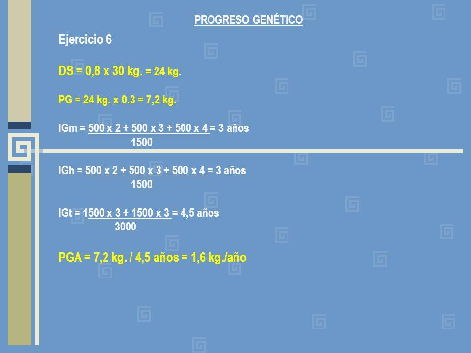 PROGRESO GENÉTICO Ejercicio 6 DS = 0,8 x 30 kg. = 24 kg. PG = 24 kg. x 0.3 = 7,2 kg. IGm = 500 x 2 + 500 x 3 + 500 x 4 = 3 años 1500 IGh = 500 x 2 + 5