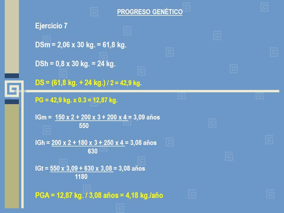 PROGRESO GENÉTICO Ejercicio 7 DSm = 2,06 x 30 kg. = 61,8 kg. DSh = 0,8 x 30 kg. = 24 kg. DS = (61,8 kg. + 24 kg.) / 2 = 42,9 kg. PG = 42,9 kg. x 0.3 =