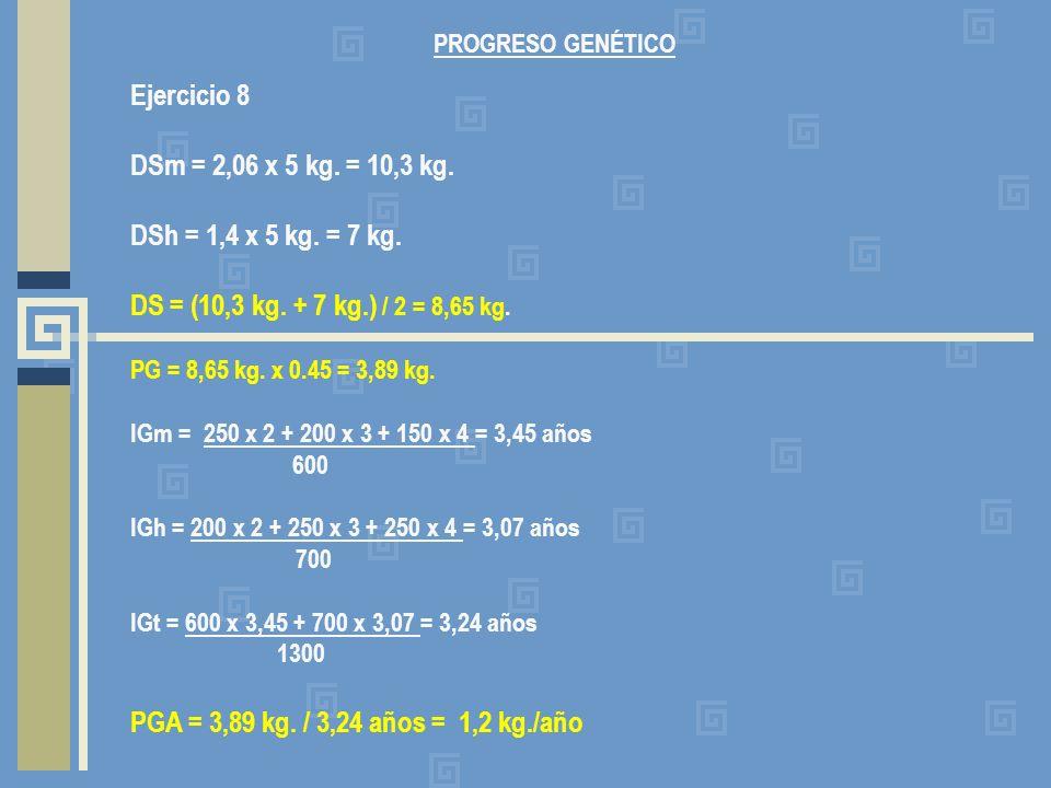 PROGRESO GENÉTICO Ejercicio 8 DSm = 2,06 x 5 kg. = 10,3 kg. DSh = 1,4 x 5 kg. = 7 kg. DS = (10,3 kg. + 7 kg.) / 2 = 8,65 kg. PG = 8,65 kg. x 0.45 = 3,