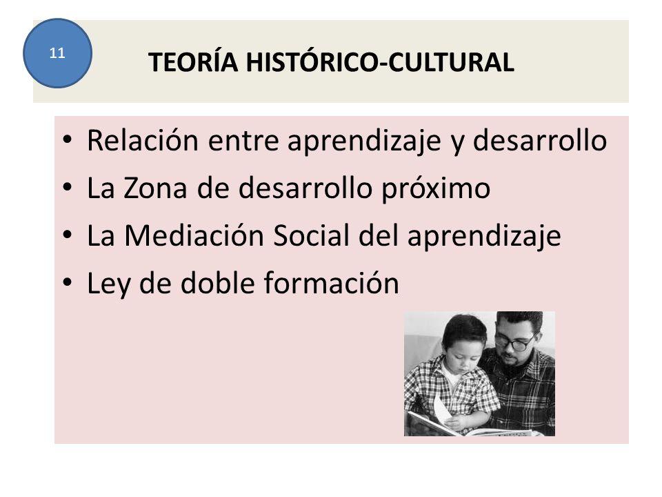 TEORÍA HISTÓRICO-CULTURAL 11 Relación entre aprendizaje y desarrollo La Zona de desarrollo próximo La Mediación Social del aprendizaje Ley de doble fo