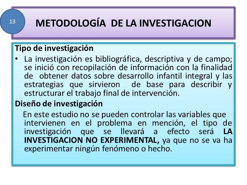 METODOLOGÍA DE LA INVESTIGACION Tipo de investigación La investigación es bibliográfica, descriptiva y de campo; se inició con recopilación de informa