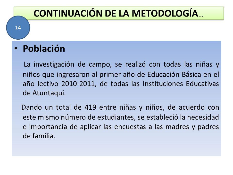 CONTINUACIÓN DE LA METODOLOGÍA … Población La investigación de campo, se realizó con todas las niñas y niños que ingresaron al primer año de Educación