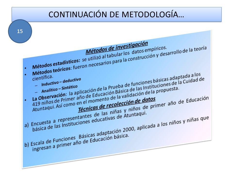 CONTINUACIÓN DE METODOLOGÍA… 15