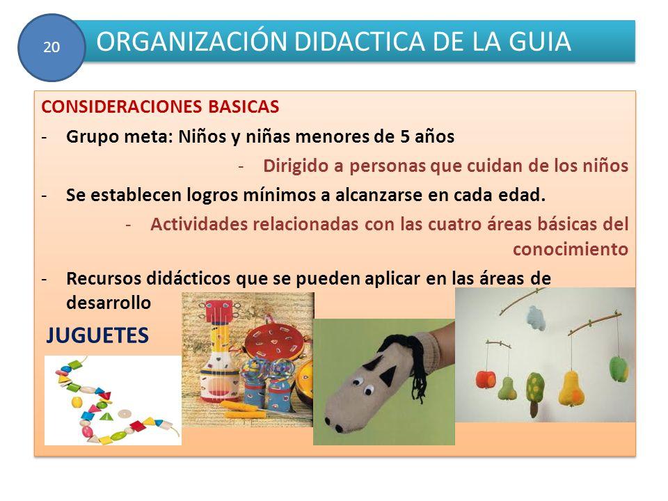 ORGANIZACIÓN DIDACTICA DE LA GUIA CONSIDERACIONES BASICAS -Grupo meta: Niños y niñas menores de 5 años -Dirigido a personas que cuidan de los niños -S