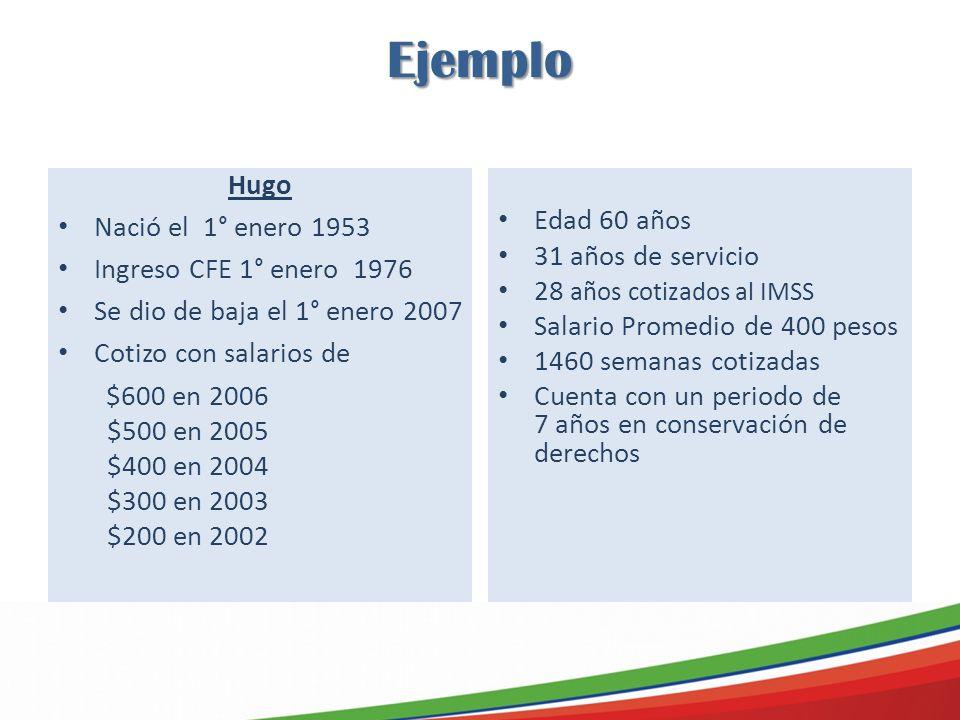 Ejemplo Hugo Nació el 1° enero 1953 Ingreso CFE 1° enero 1976 Se dio de baja el 1° enero 2007 Cotizo con salarios de $600 en 2006 $500 en 2005 $400 en