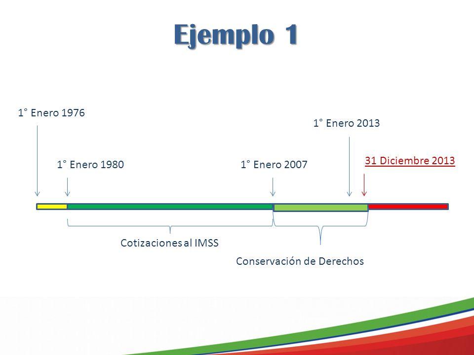 1° Enero 19801° Enero 2007 31 Diciembre 2013 Cotizaciones al IMSS Conservación de Derechos 1° Enero 1976 Ejemplo 1 1° Enero 2013