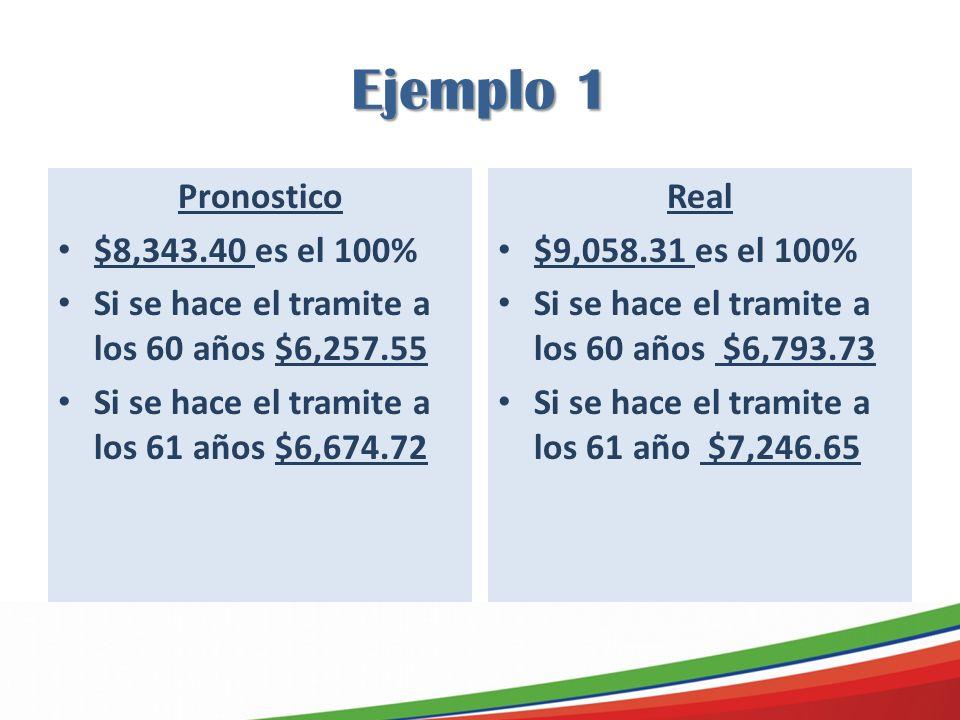 Ejemplo 1 Pronostico $8,343.40 es el 100% Si se hace el tramite a los 60 años $6,257.55 Si se hace el tramite a los 61 años $6,674.72 Real $9,058.31 e