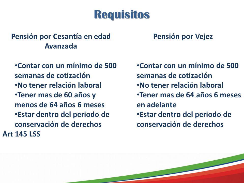 Requisitos Pensión por Cesantía en edad Avanzada Contar con un mínimo de 500 semanas de cotización No tener relación laboral Tener mas de 60 años y me