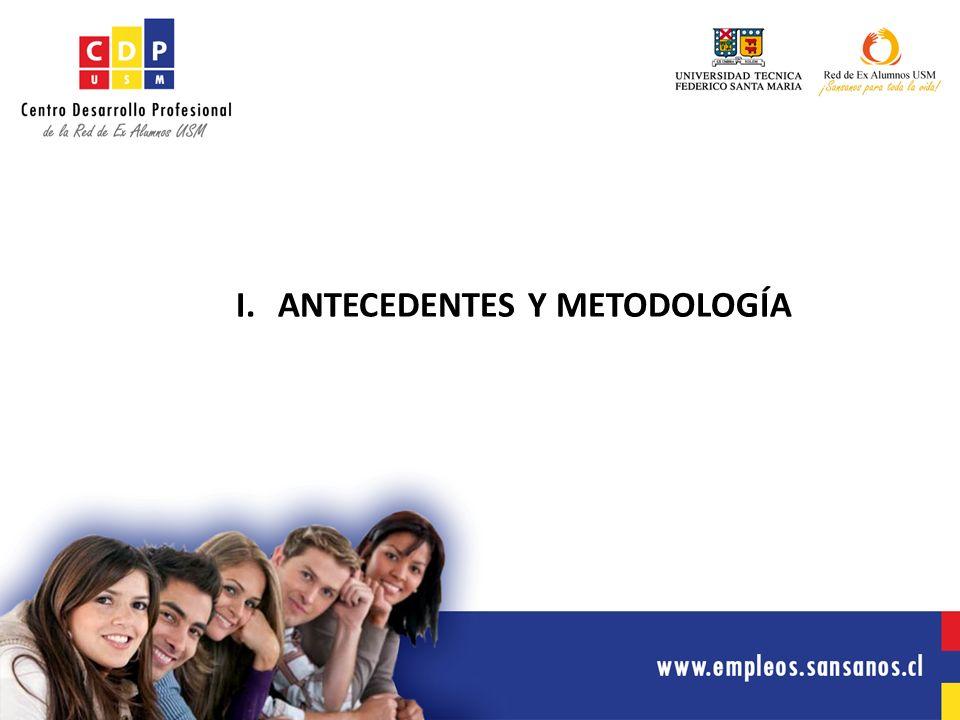 I.ANTECEDENTES Y METODOLOGÍA