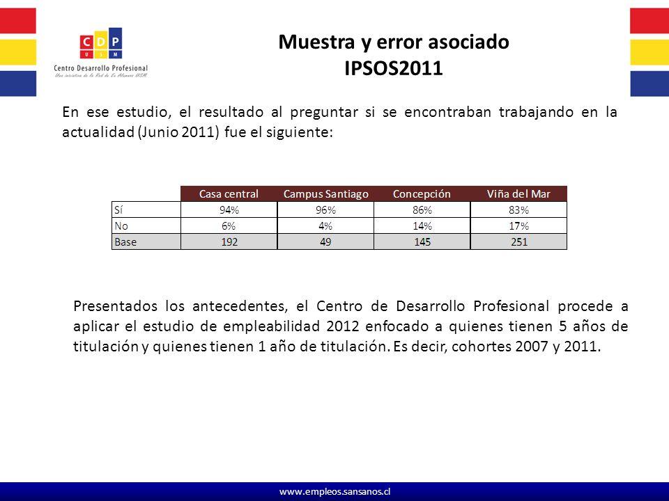 www.empleos.sansanos.cl Metodología: Cuantitativa Técnica: Vía correo electrónico y encuesta online.