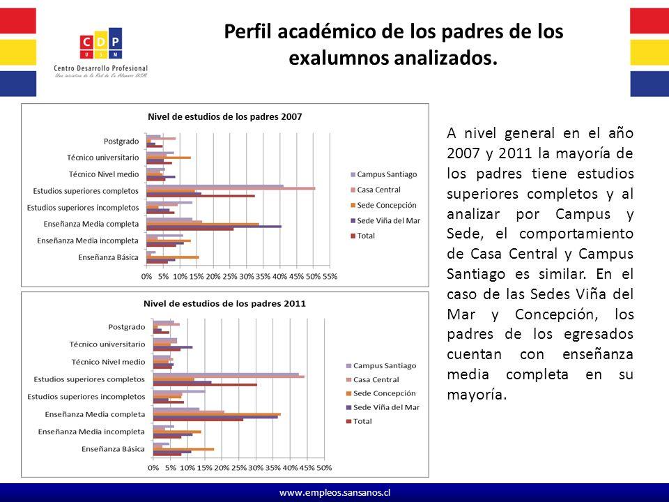www.empleos.sansanos.cl A nivel general en el año 2007 y 2011 la mayoría de los padres tiene estudios superiores completos y al analizar por Campus y Sede, el comportamiento de Casa Central y Campus Santiago es similar.