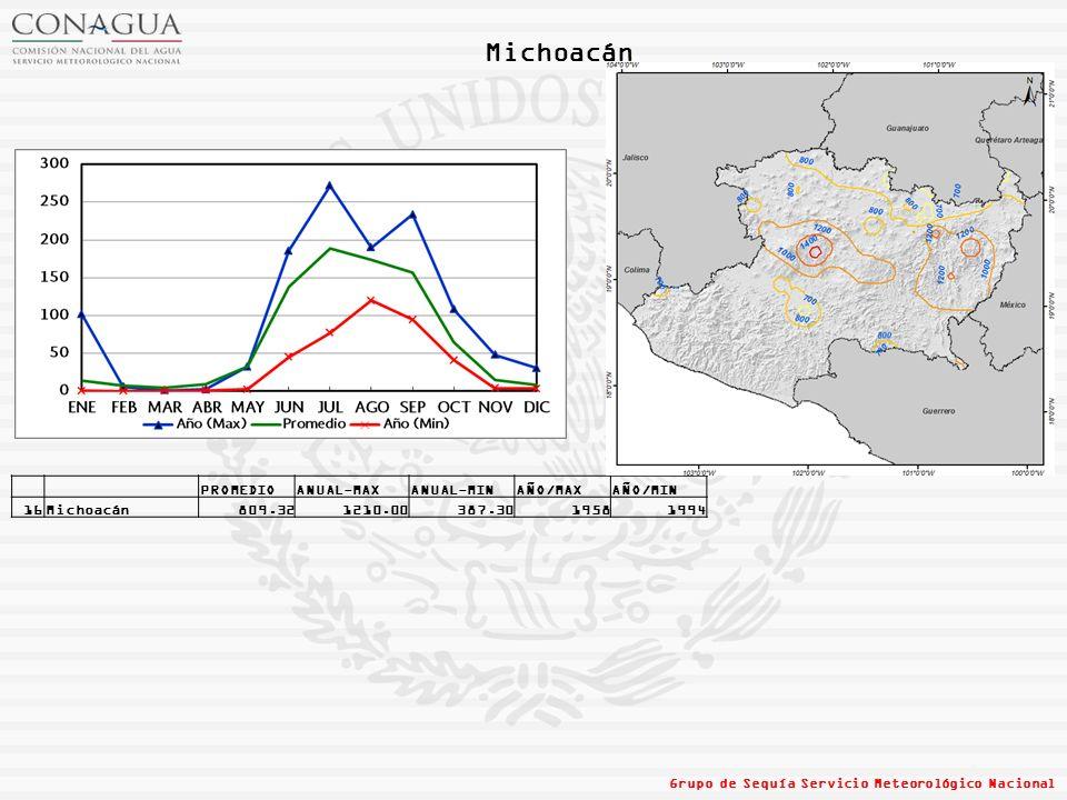 Michoacán Grupo de Sequía Servicio Meteorológico Nacional PROMEDIOANUAL-MAXANUAL-MINAÑO/MAXAÑO/MIN 16Michoacán809.321210.00387.3019581994
