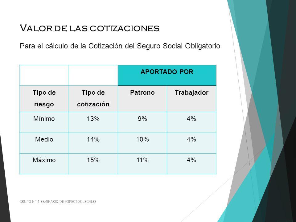 Valor de las cotizaciones Para el cálculo de la Cotización del Seguro Social Obligatorio GRUPO N° 1 SEMINARIO DE ASPECTOS LEGALES APORTADO POR Tipo de
