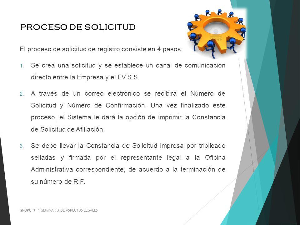 Adicionalmente se debe consignar ciertos requisitos, los cuales serán revisados por un funcionario del I.V.S.S.